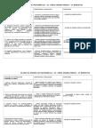 Plano de Ensino de Matemática 2 Medio