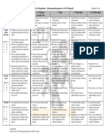 ccss informative rubric