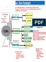 New Coal Paradigm
