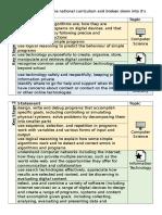 computing curriculum 2014 - assessment ideas