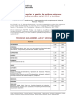 Listado Normas Provinciales de La CABA y Municipales2