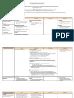Inventario Acceso Retencion Graduacion_Componente Academico_30jun15