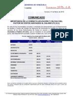 Importancia Del Fcas (Marzo 2016)