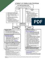 BCCA Febrile Neutropenia Guidelines