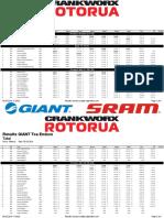 Giant Toa Enduro Results