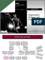 Chap002- Organization Strategy and Project Organization
