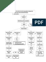 Patofisiologi Malnutrisi