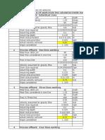 Process Drain Size Calc 29 1 16