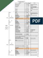 Fault Level Calc.pdf