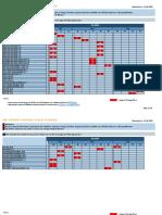 SP Stack Schedule
