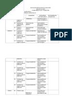Planejamento educação física