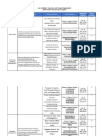 List of Master Courses and Target Organization.pdf