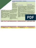 Planificación Anual ciencias Naturales_4° Básico  (3)