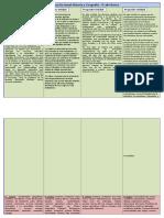 Planificación Anual historia _4° Básico  (2)