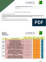 Planificacion Anual 2016 b 7a[1]