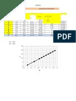 Ajuste de Curva Por Metodo de Minimos Cuadrados Anexos Practica 2