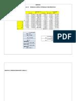 Fisica Pendulo Simple Procesamiento de Datos Anexos Practica 4
