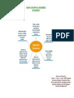 Mapa Conceptual Ing. Economica
