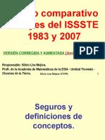 Comparativo a ley del ISSSTE