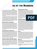 2011 Profile Engineering Statistics