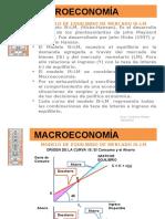 Macroeconomia Modelo is-lm