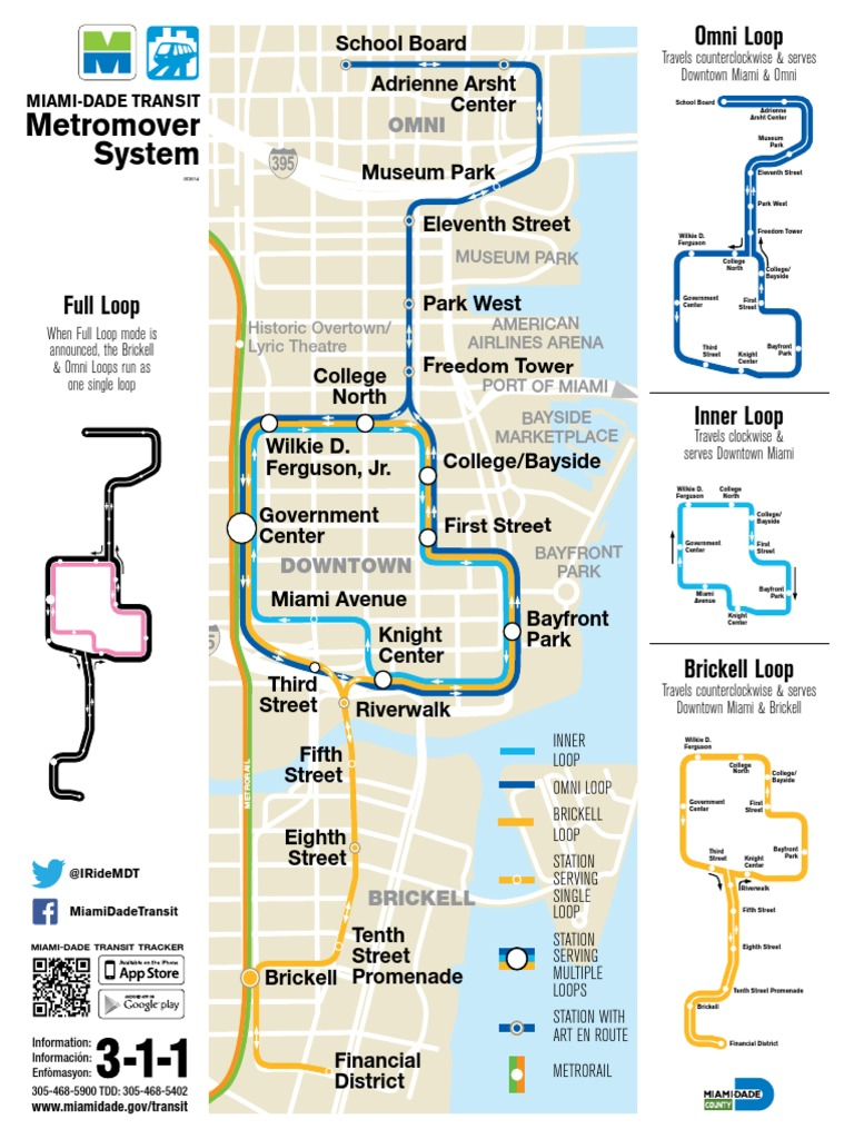 metromover-map | miami dade county | rail transport