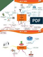 Lei 8112.01 - Mapa Mental.pdf