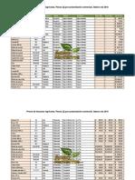 Precios Insumos Agricolas 2016