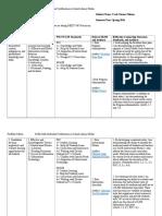 portfolio matrix-cturner