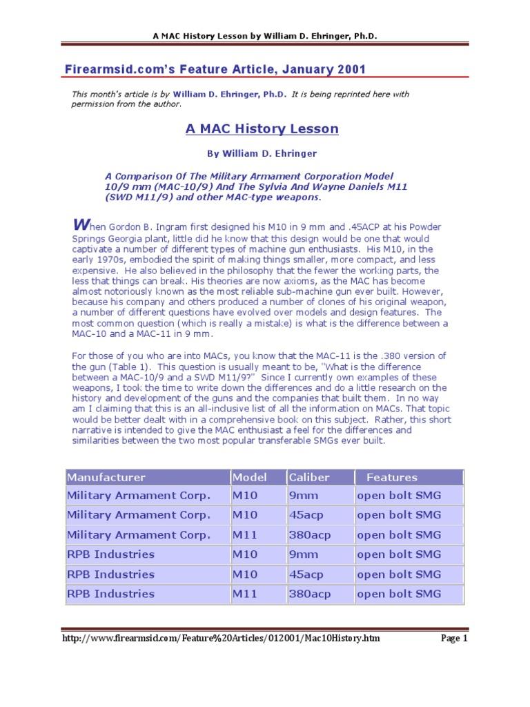 A MAC-10 History Lesson | Equipment | Tools