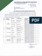 Analysis of Fertilizer Sample