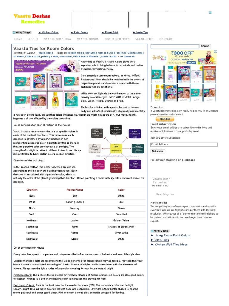 Vaastu Tips for Room Colors, Color Schemes for House _ Vaastu Dosh ...