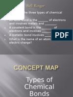 Chemical Bond