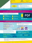 Aviva 2015 Results Infographic
