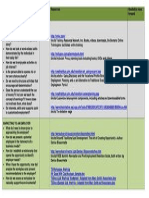 AFP Resource and Planning Document