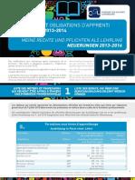 mes-droits-et-obligations-d-apprenti-nouveautes-2013-2014.pdf