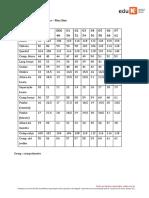 Tabela de Medidas Modelagem Plus Size