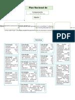 Mapa Conceptual PND