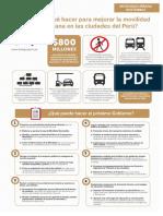 Movilidad urbana sostenible [Infografía]