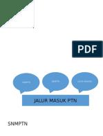 presentasi jalur