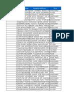 Network Hospital List