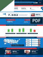 160310-Infografía-DebateDemócrata-ClintonSanders (1)