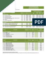 Herbalife Lista de Precios Al 08-03-2016 Vzla Asociados
