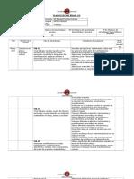 Planificación Anual de Artes Visuales 7º