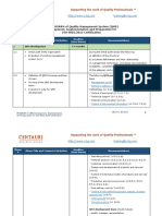 ISO 9001:2015 QMS implementation program