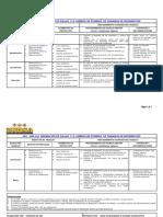 AST D-SED 010 Reparación de Fallas y (o) Cambios de Fusibles en Tablero de Distribución