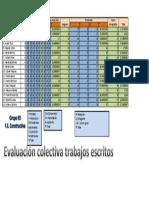Instrumento de Evaluacion. Trabajos Colectivos. Grupo#3. Formación Estética Constructiva