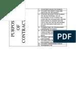 PURPOSEOFCONTRACTING1.pdf