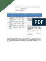 Informe Estudiantes -Bajos
