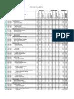 Contoh Format Matriks Kompetensi Karyawan_01